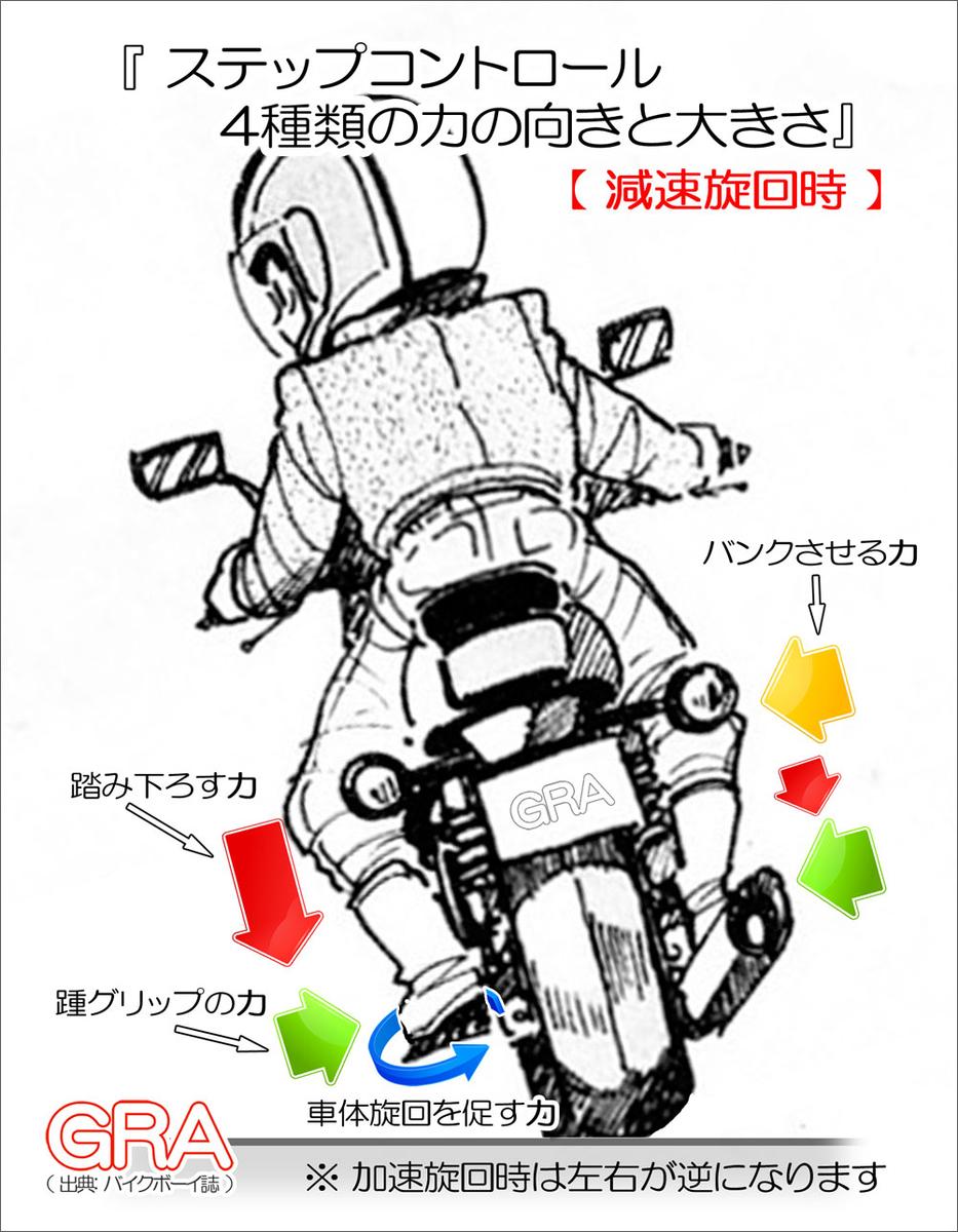 f:id:youkaidaimaou:20201105232232j:plain