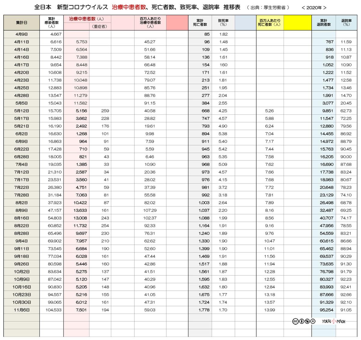 f:id:youkaidaimaou:20201107230612j:plain
