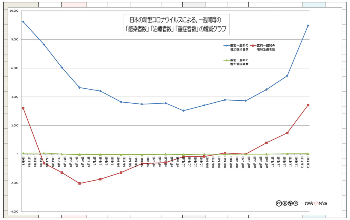 f:id:youkaidaimaou:20201114213424j:plain