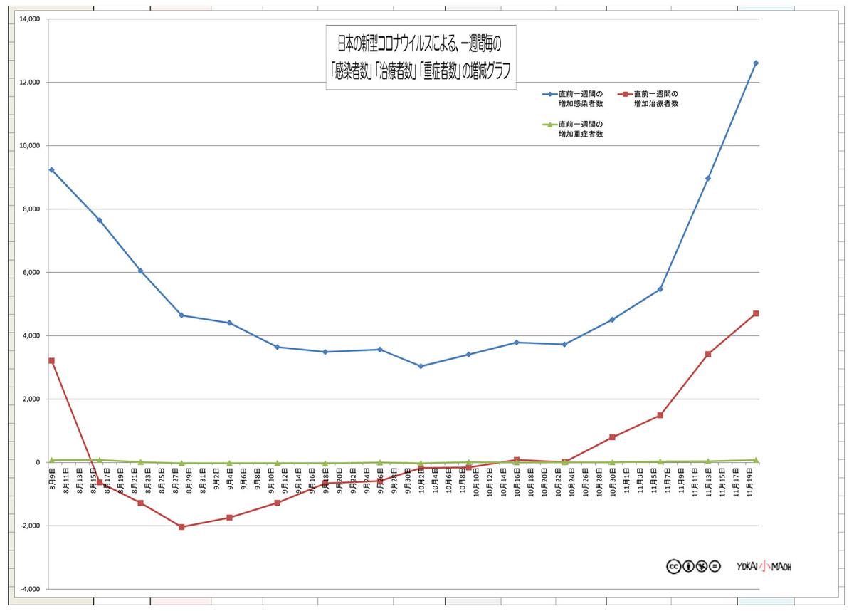 f:id:youkaidaimaou:20201121222119j:plain