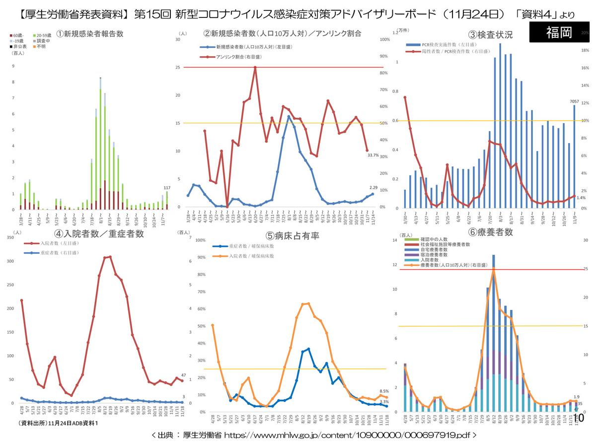 f:id:youkaidaimaou:20201125143230j:plain