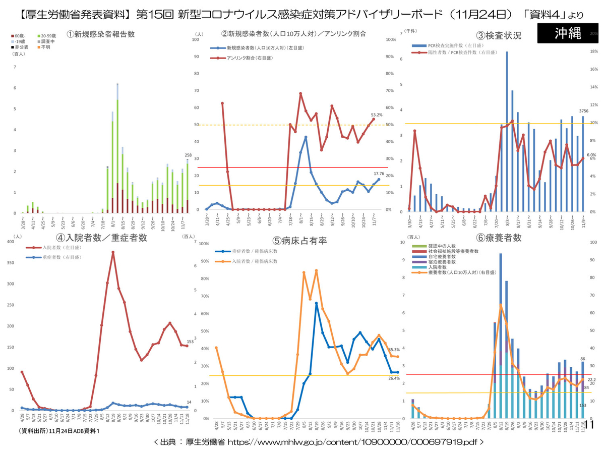 f:id:youkaidaimaou:20201125143250j:plain