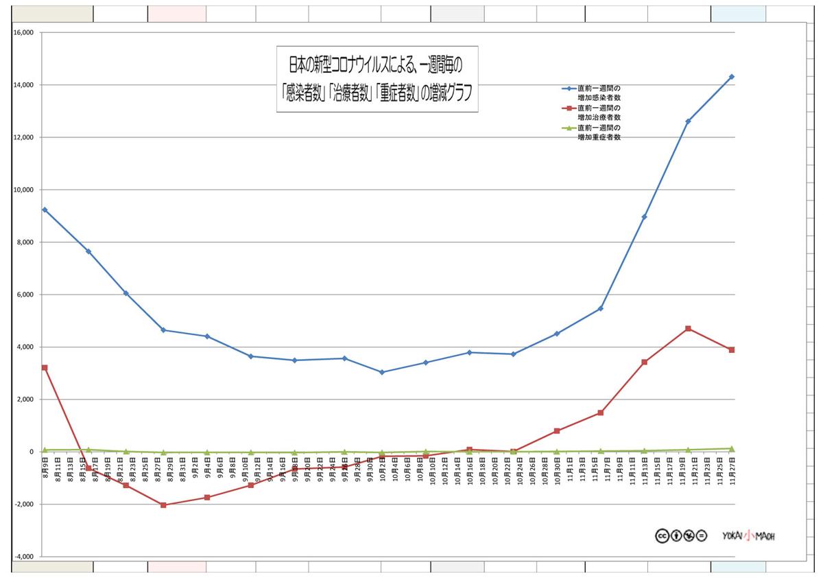 f:id:youkaidaimaou:20201128223035j:plain