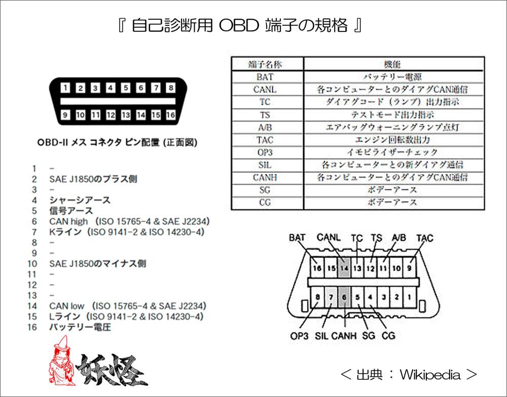 f:id:youkaidaimaou:20201201155225j:plain
