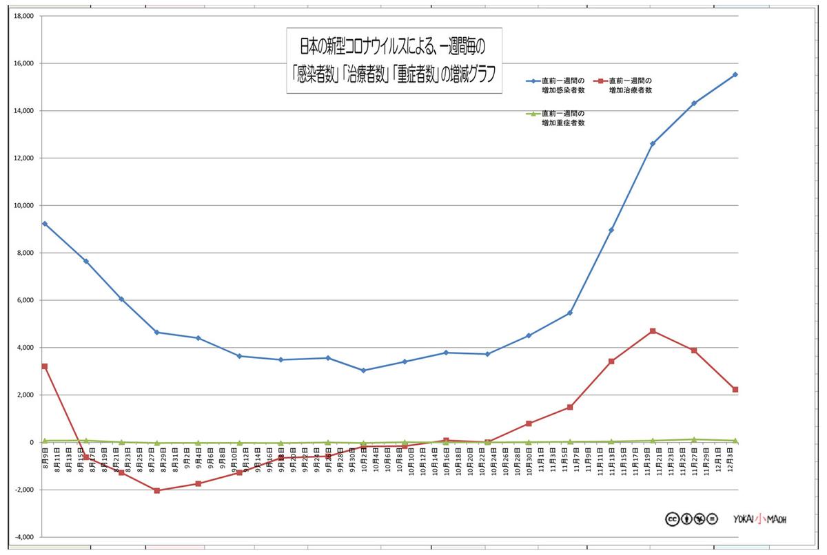 f:id:youkaidaimaou:20201205233948j:plain
