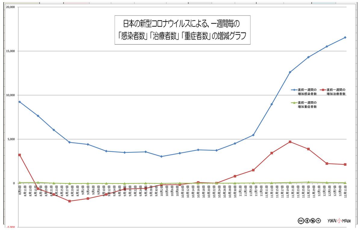 f:id:youkaidaimaou:20201212213700j:plain