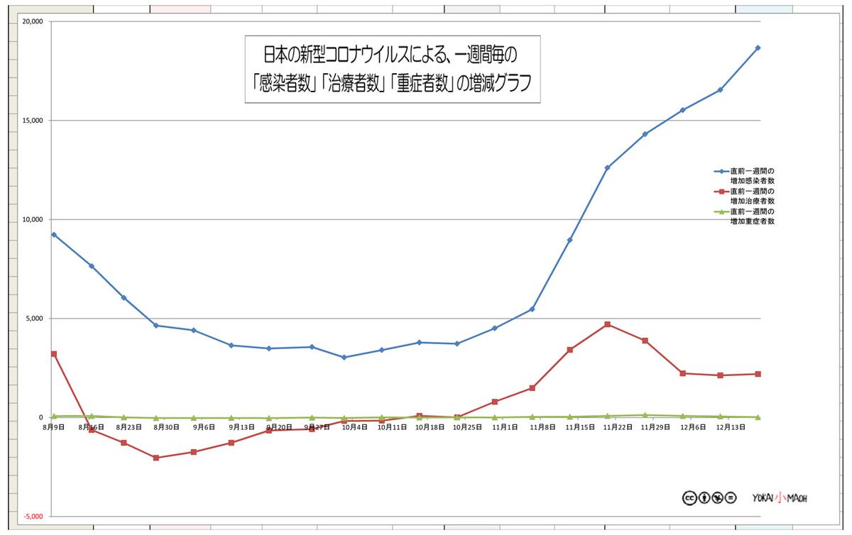 f:id:youkaidaimaou:20201219215739j:plain
