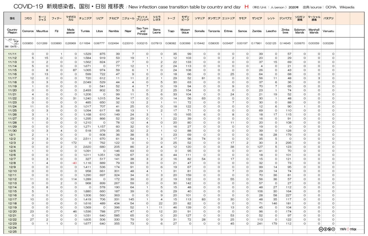 f:id:youkaidaimaou:20201224193447j:plain
