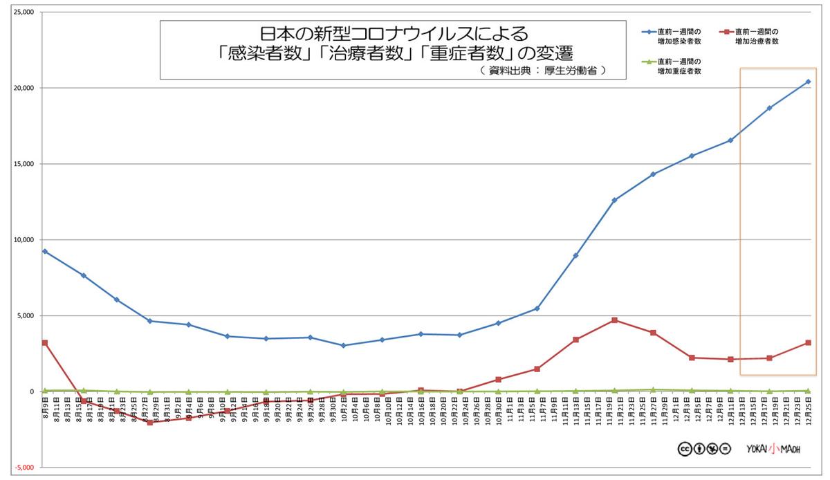 f:id:youkaidaimaou:20201226195713j:plain