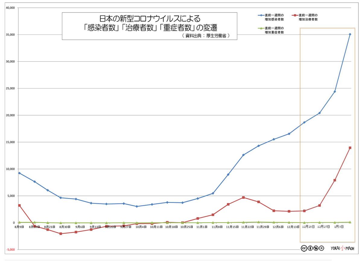 f:id:youkaidaimaou:20210110164039j:plain