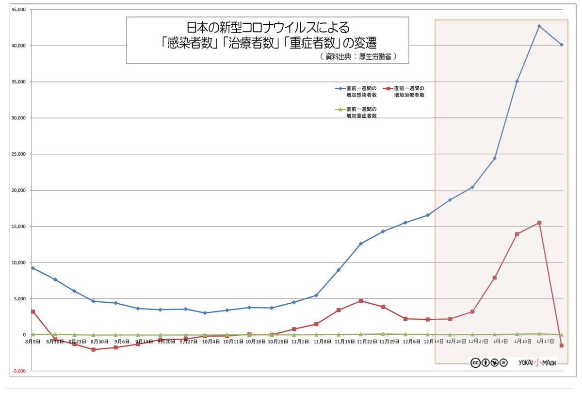 f:id:youkaidaimaou:20210123225615j:plain