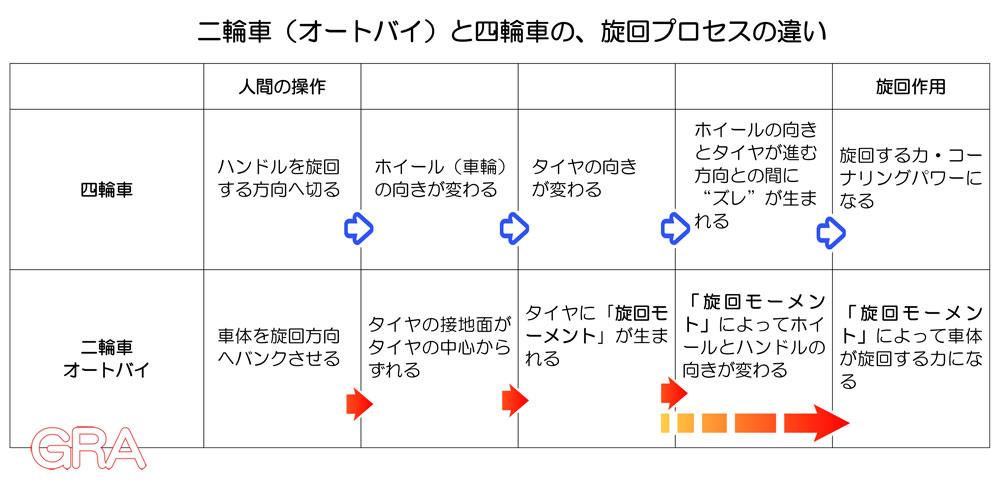 f:id:youkaidaimaou:20210209004607j:plain