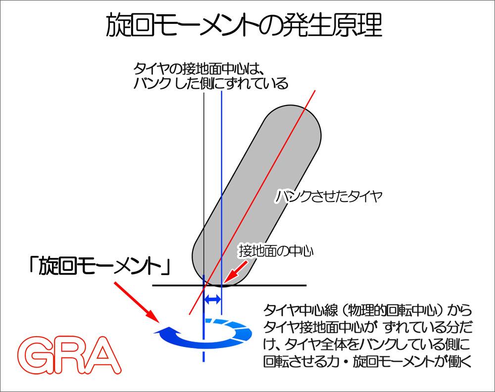 f:id:youkaidaimaou:20210209004625j:plain
