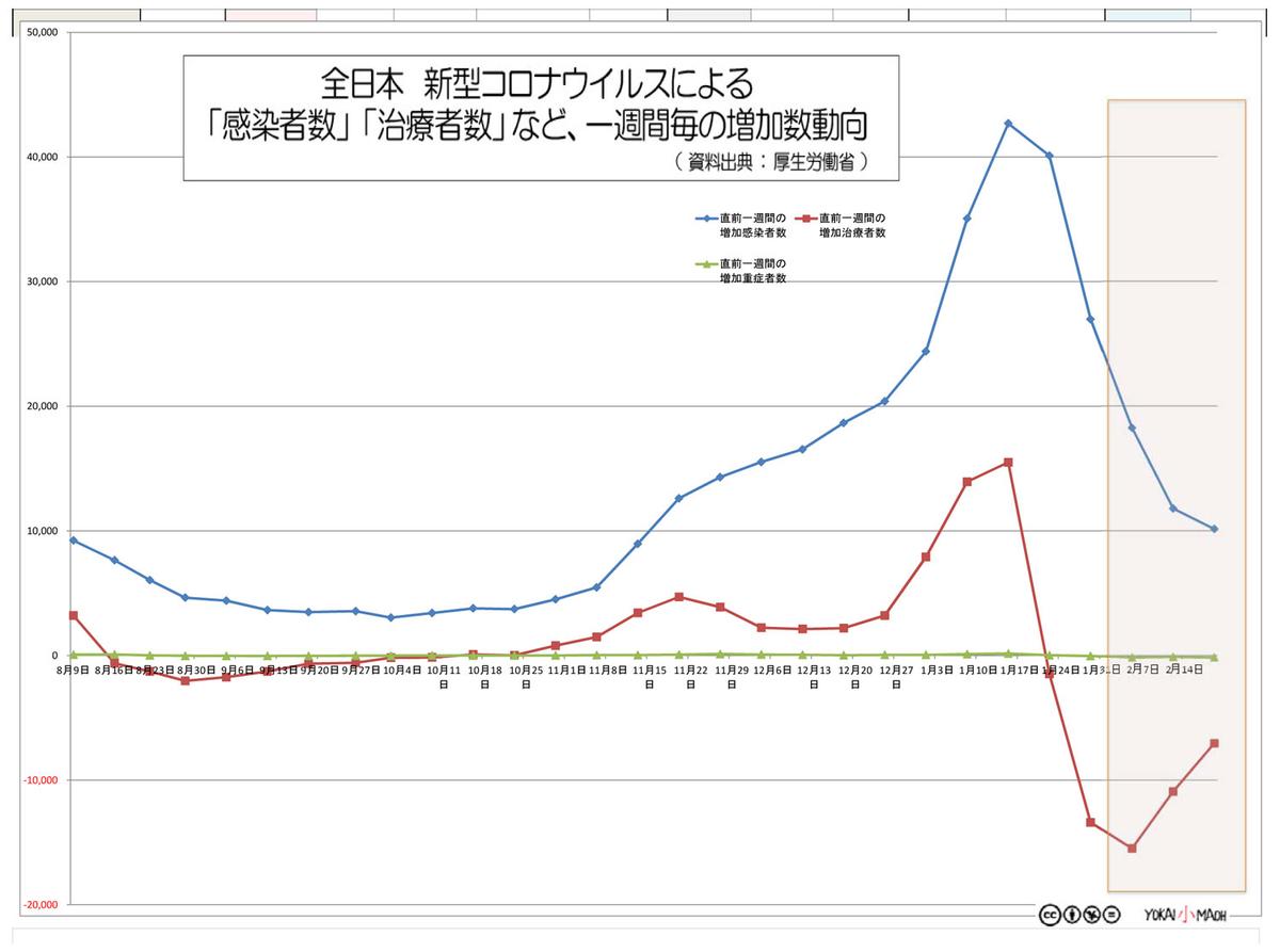 f:id:youkaidaimaou:20210220234335j:plain
