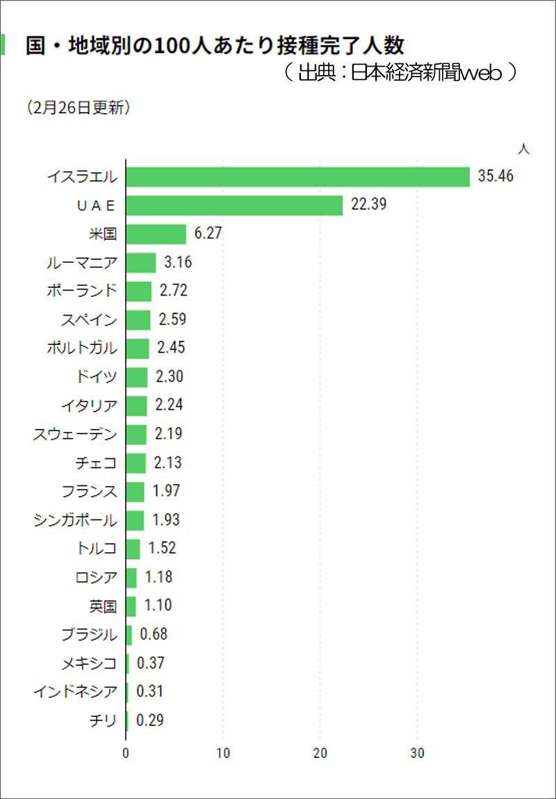 f:id:youkaidaimaou:20210226211901j:plain