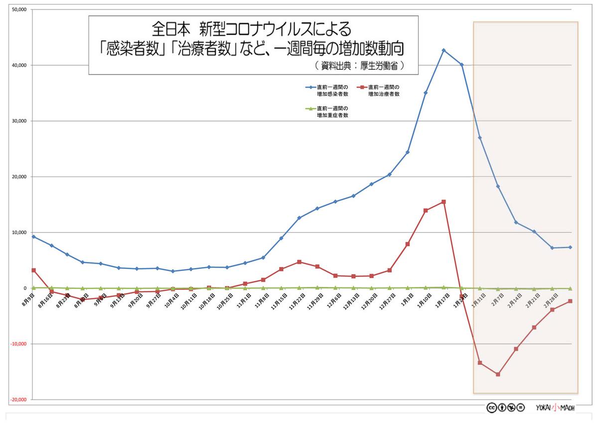 f:id:youkaidaimaou:20210306222637j:plain