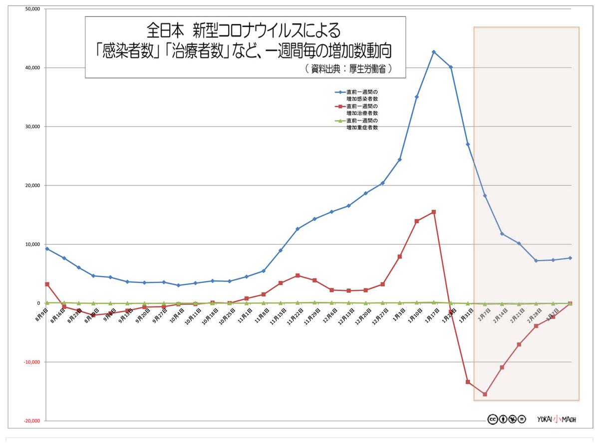 f:id:youkaidaimaou:20210313224453j:plain