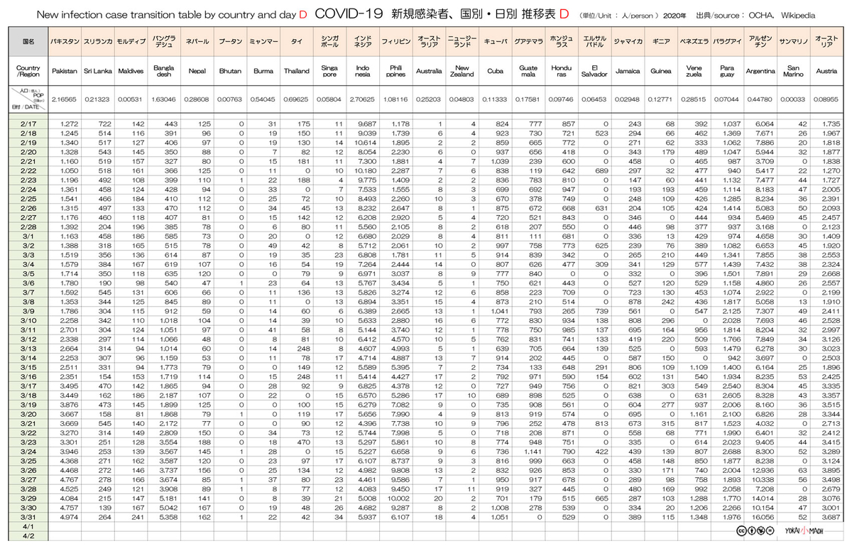 f:id:youkaidaimaou:20210401202642j:plain