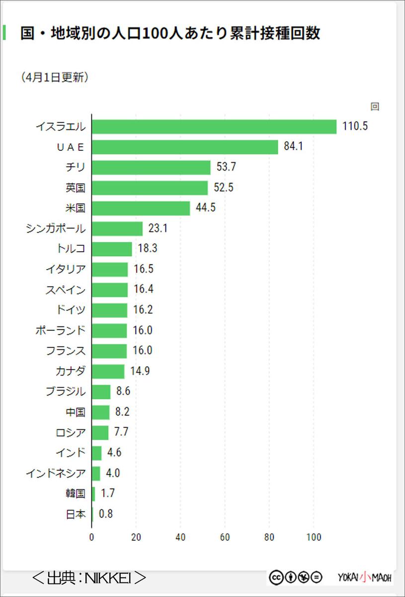 f:id:youkaidaimaou:20210401223912j:plain