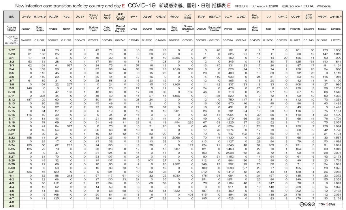 f:id:youkaidaimaou:20210408224551j:plain