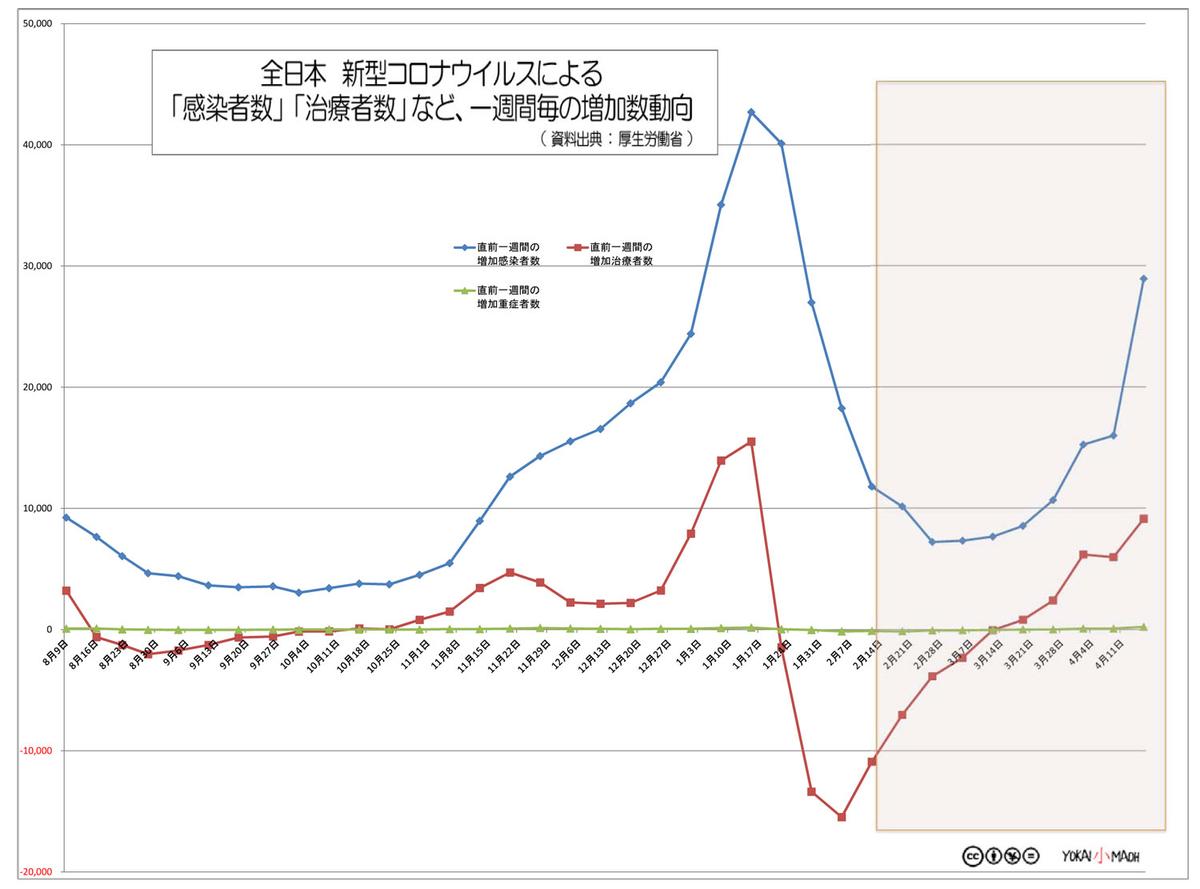 f:id:youkaidaimaou:20210417214815j:plain