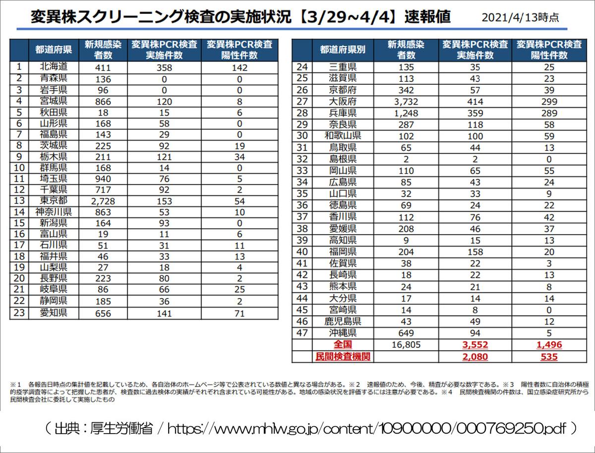 f:id:youkaidaimaou:20210417215916j:plain