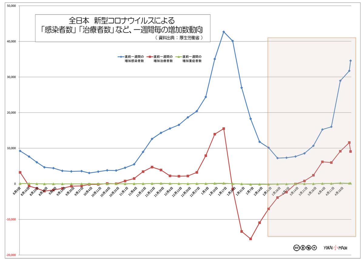 f:id:youkaidaimaou:20210501235859j:plain