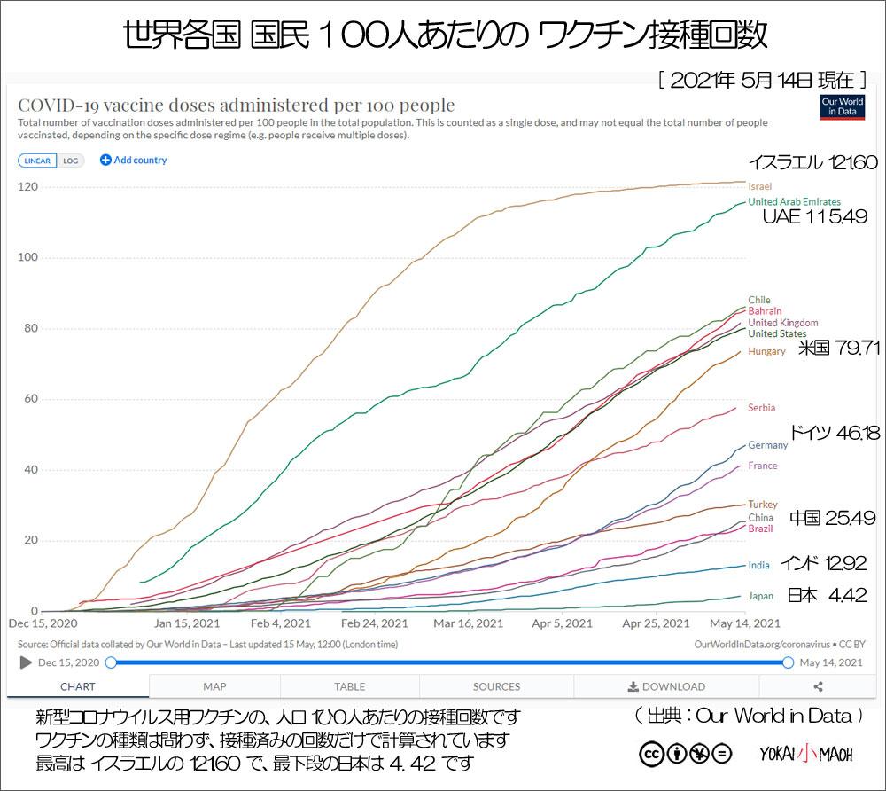 f:id:youkaidaimaou:20210516062839j:plain