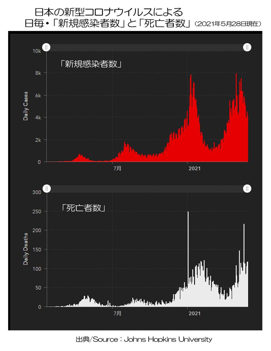 f:id:youkaidaimaou:20210529025848j:plain