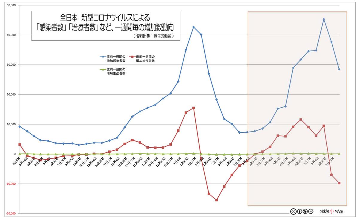 f:id:youkaidaimaou:20210529231644j:plain