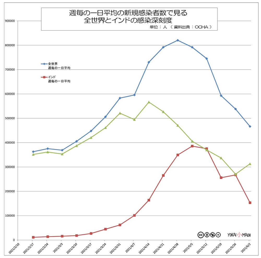 f:id:youkaidaimaou:20210604141129j:plain