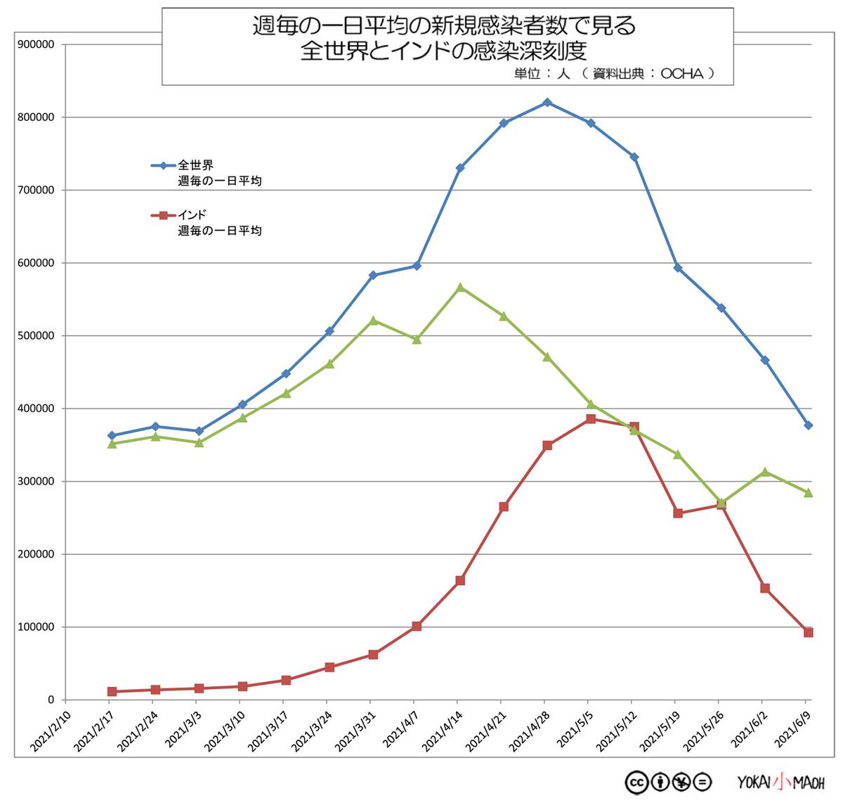 f:id:youkaidaimaou:20210610193056j:plain