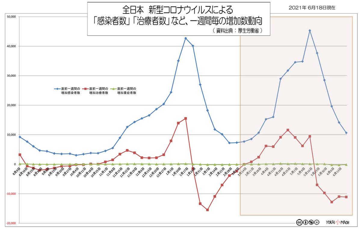 f:id:youkaidaimaou:20210620032319j:plain