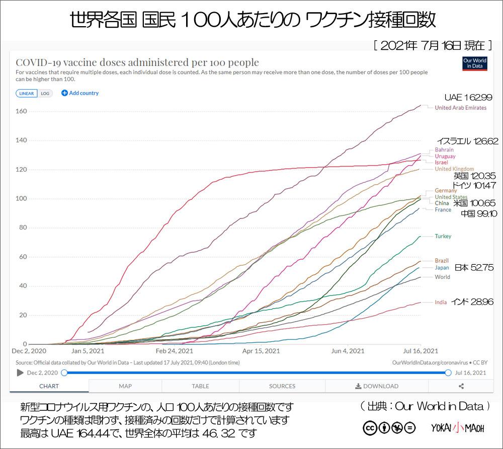f:id:youkaidaimaou:20210717224000j:plain
