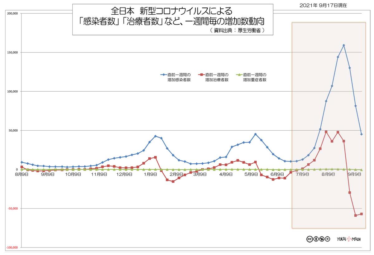 f:id:youkaidaimaou:20210918220004j:plain