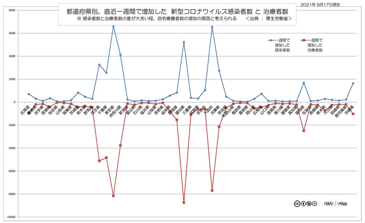 f:id:youkaidaimaou:20210918222803j:plain