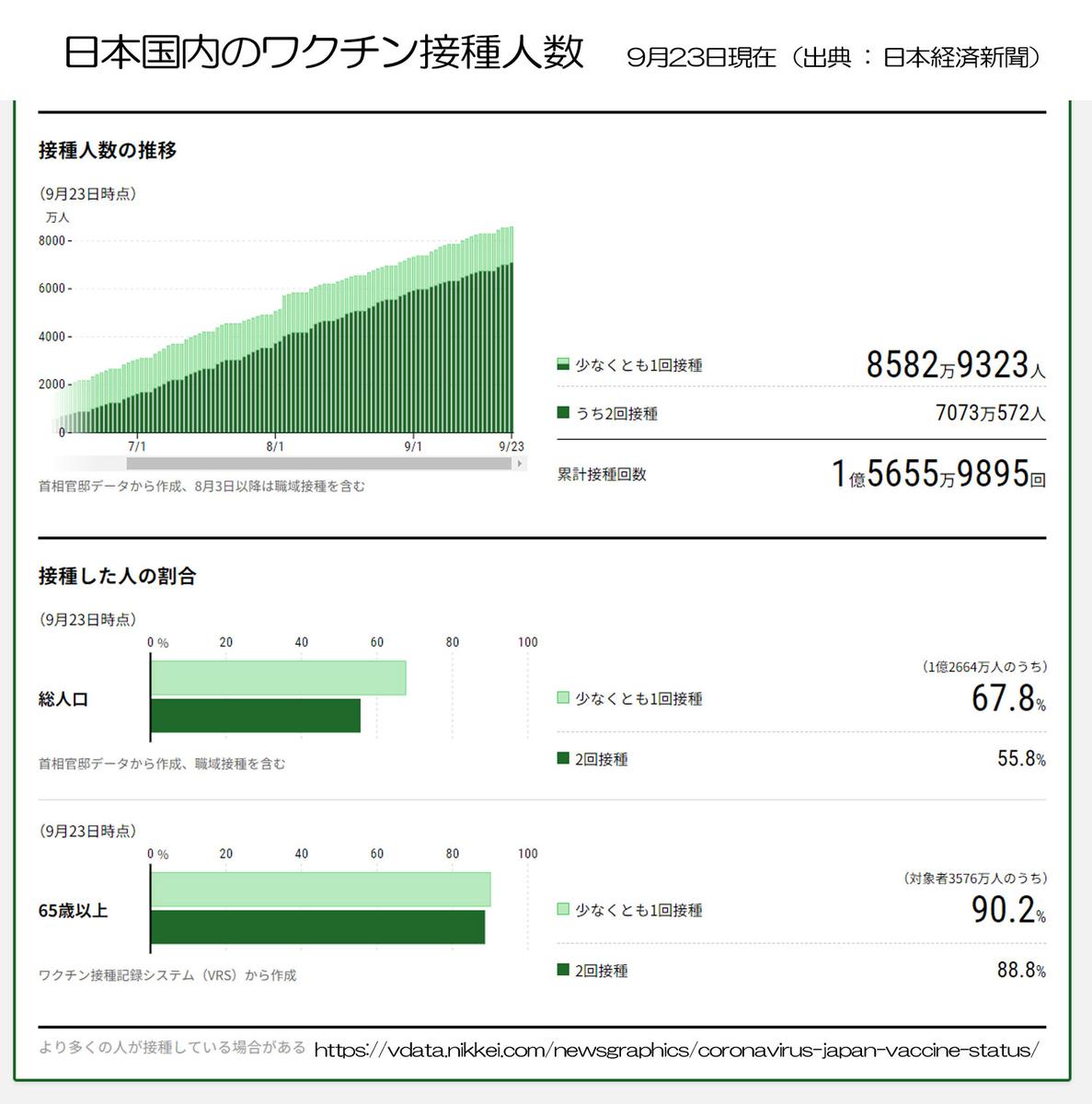 f:id:youkaidaimaou:20210925205150j:plain