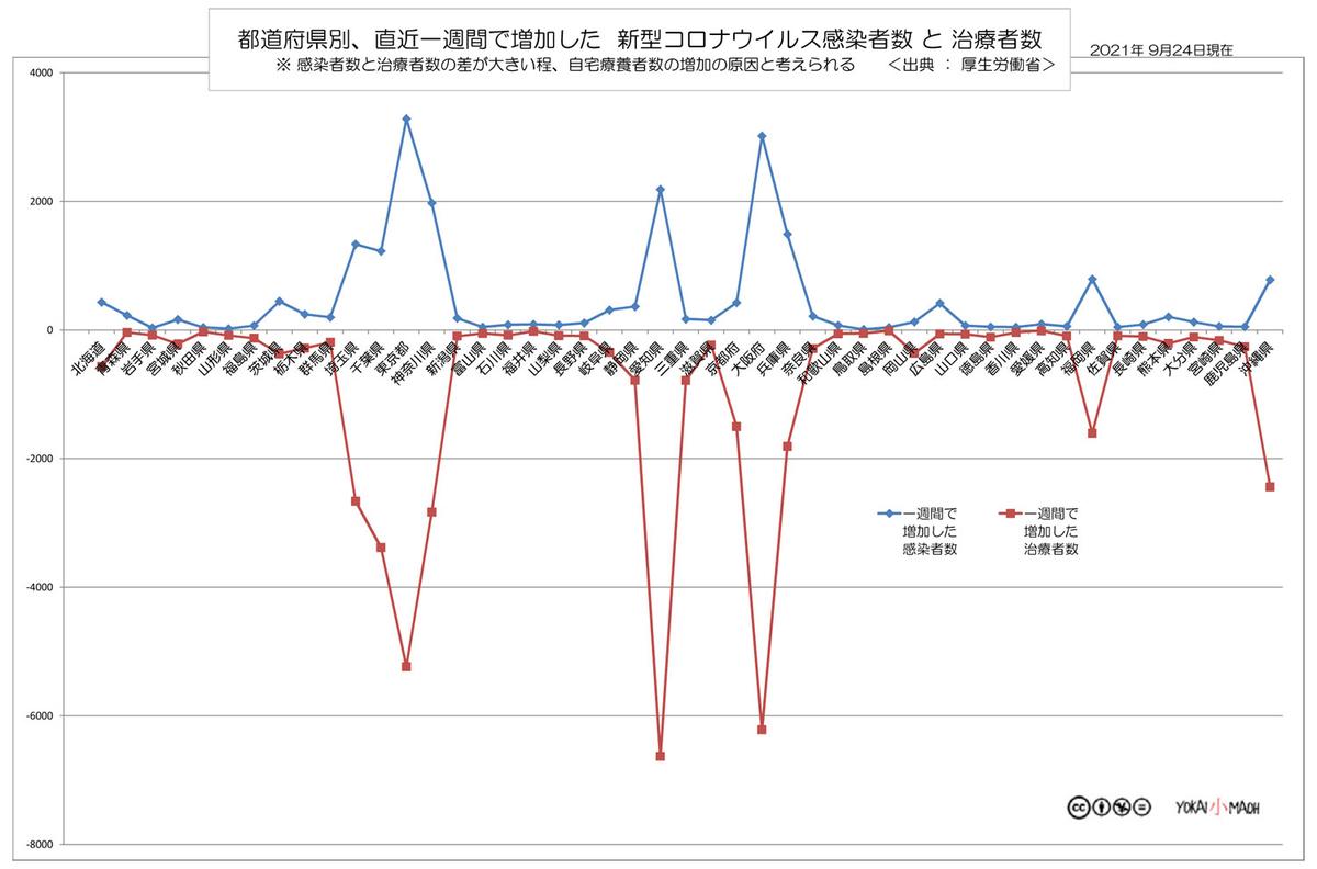 f:id:youkaidaimaou:20210925213810j:plain