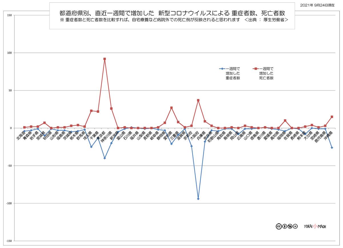 f:id:youkaidaimaou:20210925213822j:plain