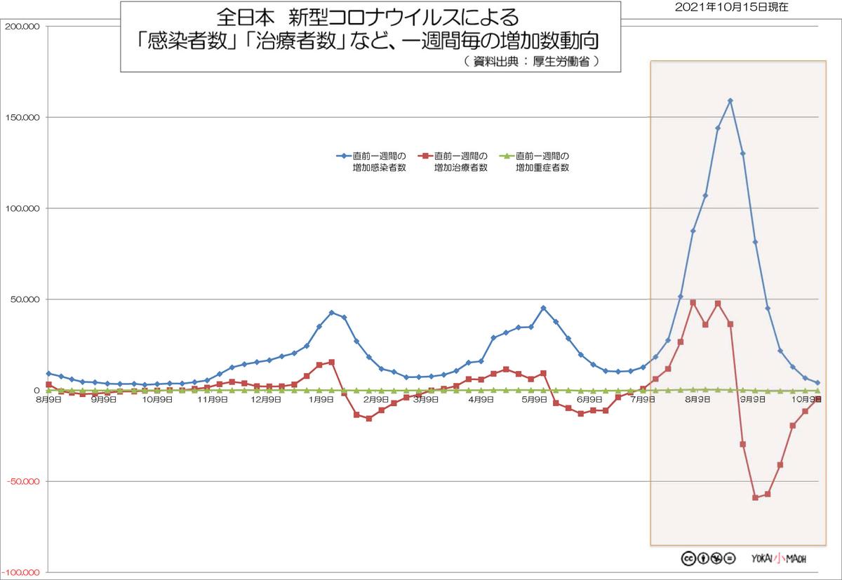 f:id:youkaidaimaou:20211016222847j:plain