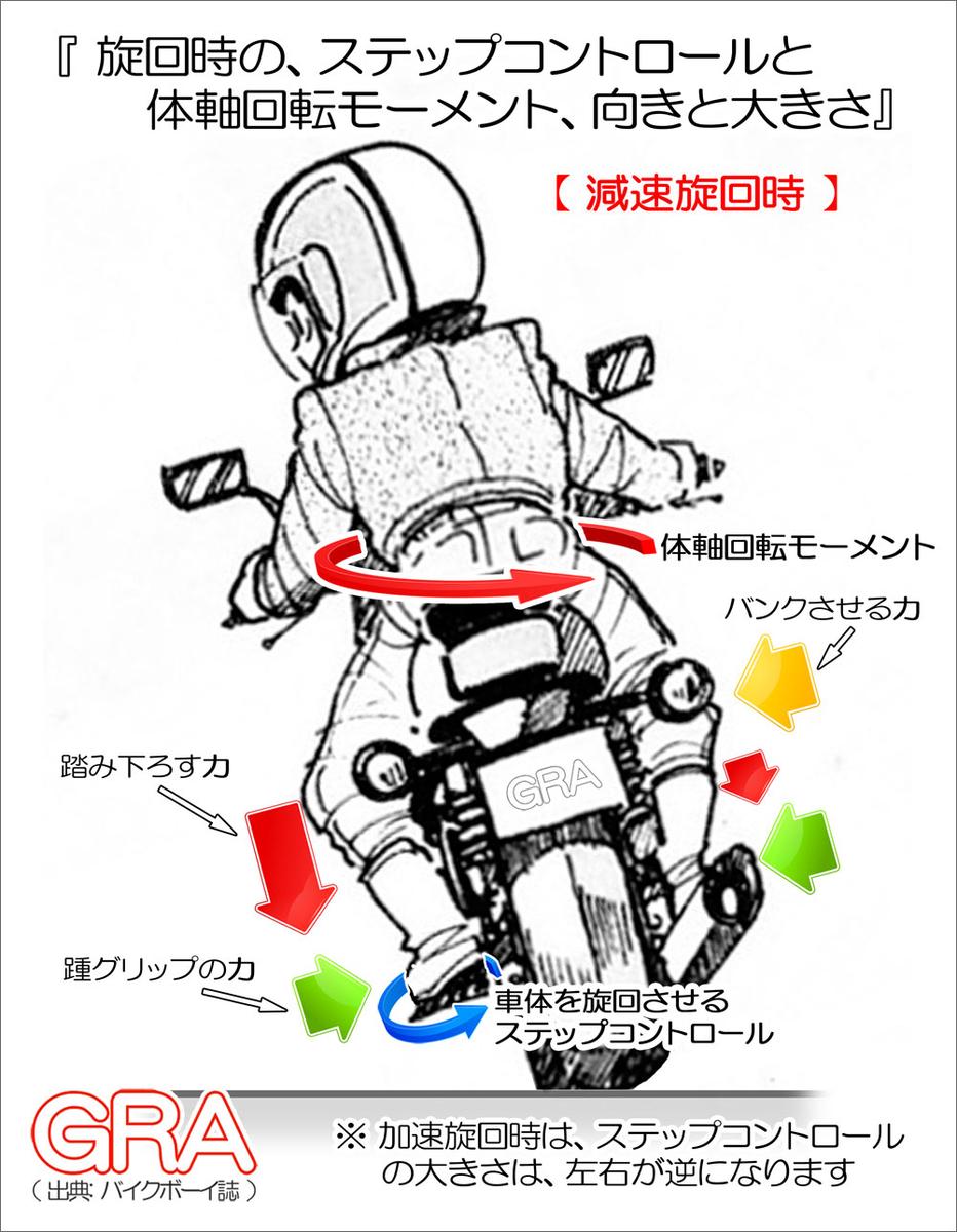 f:id:youkaidaimaou:20211017185640j:plain
