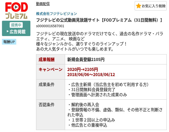 A8.netのセルフバック「FODプレミアム」