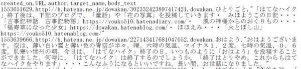 31.3.27 「はてなハイク」最後の投稿