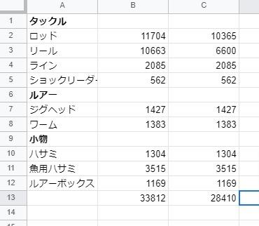 f:id:youlin2011:20210718120103j:plain