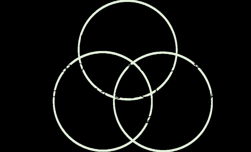 ゆーまにわの3つの輪