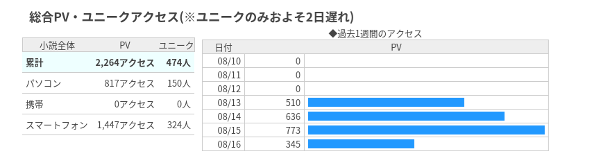 f:id:youmizuno:20190816133738p:plain