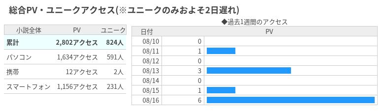 f:id:youmizuno:20190816134517p:plain
