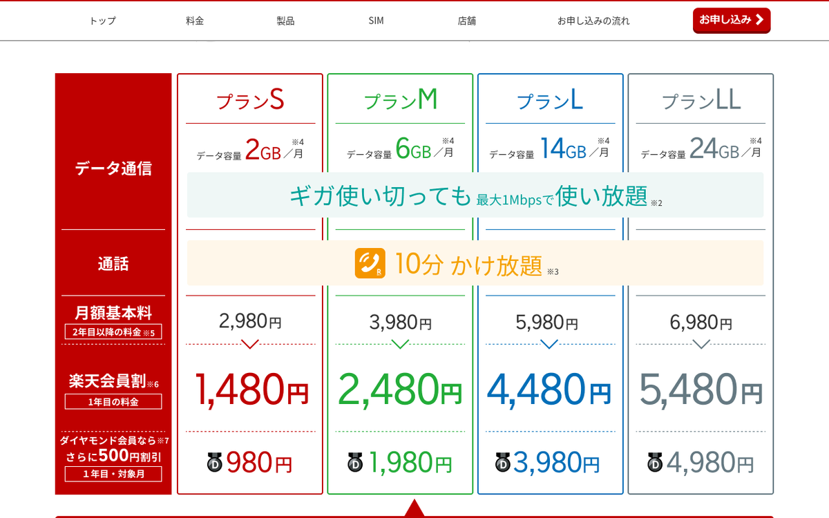 f:id:youmizuno:20191005013624p:plain