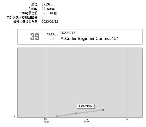 f:id:youmizuno:20200112232641p:plain