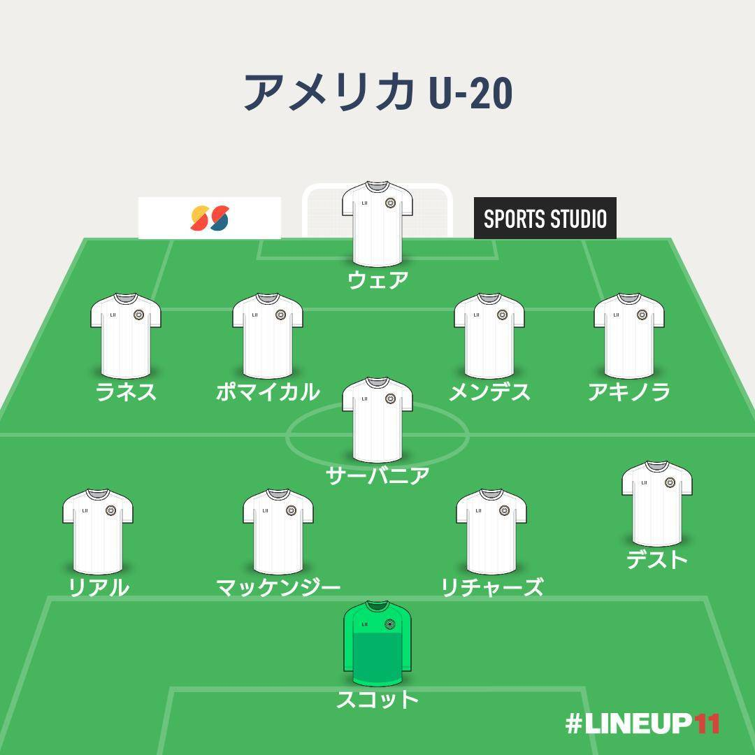 f:id:youngfootball:20190512111016j:plain